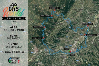Gravel Road Series World Edition: Alba è  alle porte